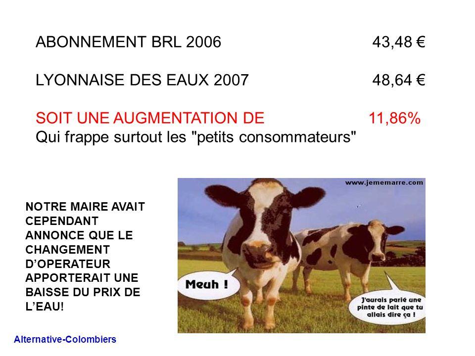 SOIT UNE AUGMENTATION DE 11,86%