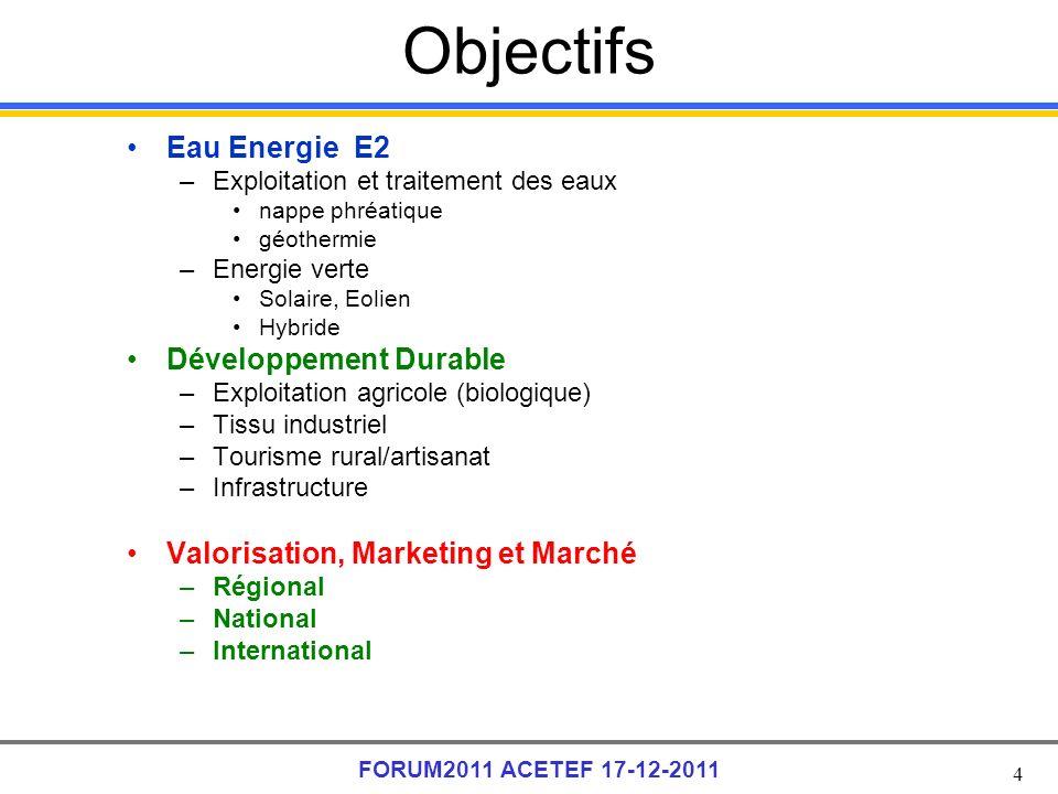 Objectifs Eau Energie E2 Développement Durable