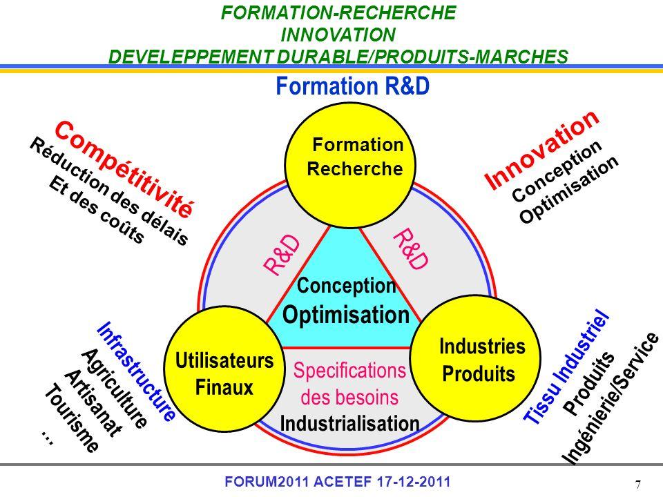 FORMATION-RECHERCHE INNOVATION DEVELEPPEMENT DURABLE/PRODUITS-MARCHES