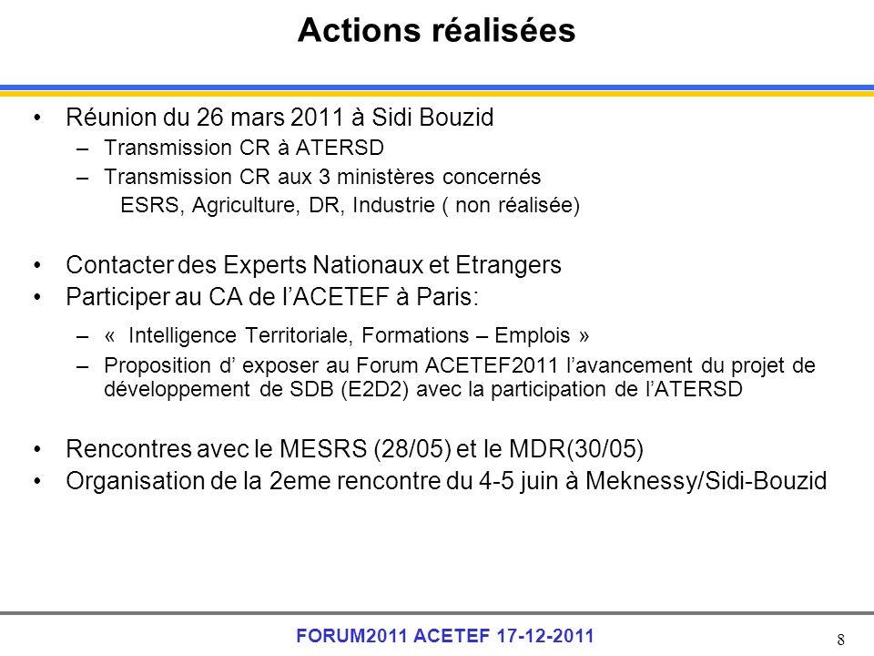 Actions réalisées Réunion du 26 mars 2011 à Sidi Bouzid