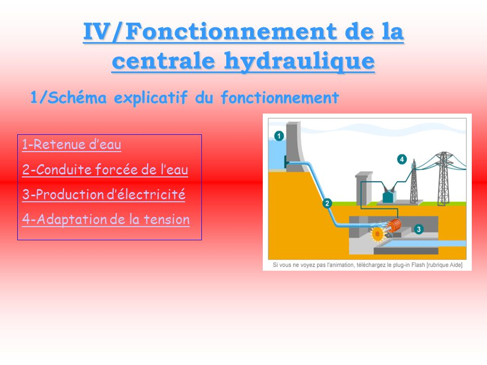 Top Les centrales hydrauliques - ppt télécharger LY54