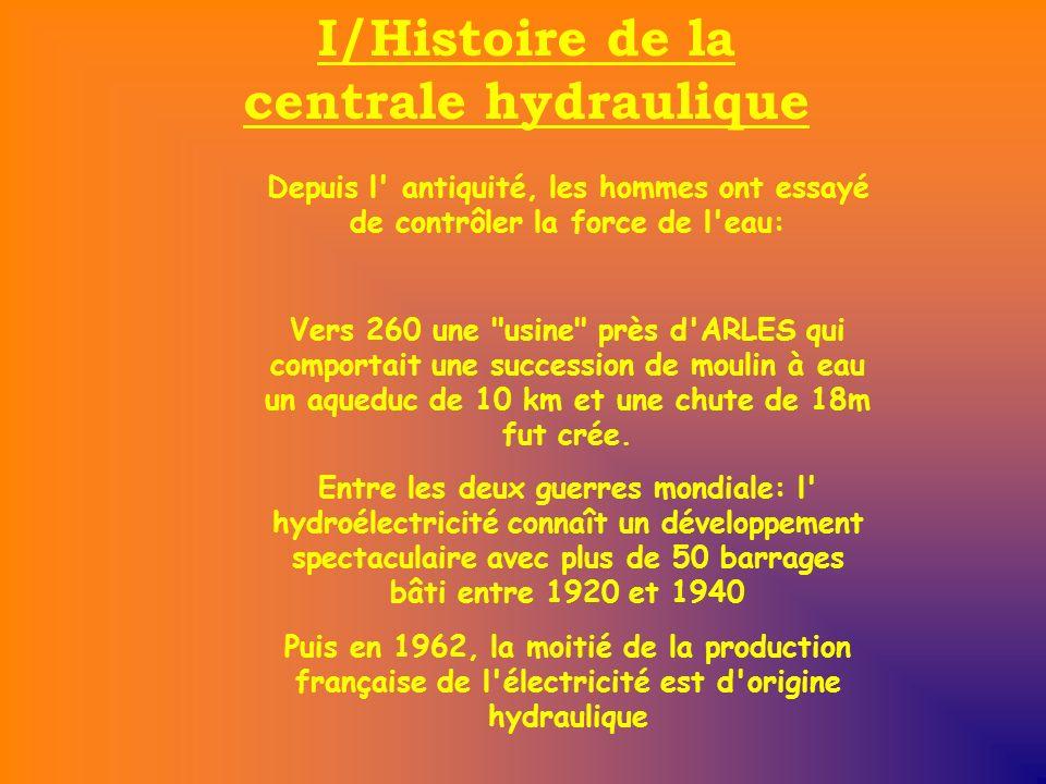 I/Histoire de la centrale hydraulique