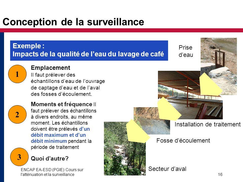 Conception de la surveillance