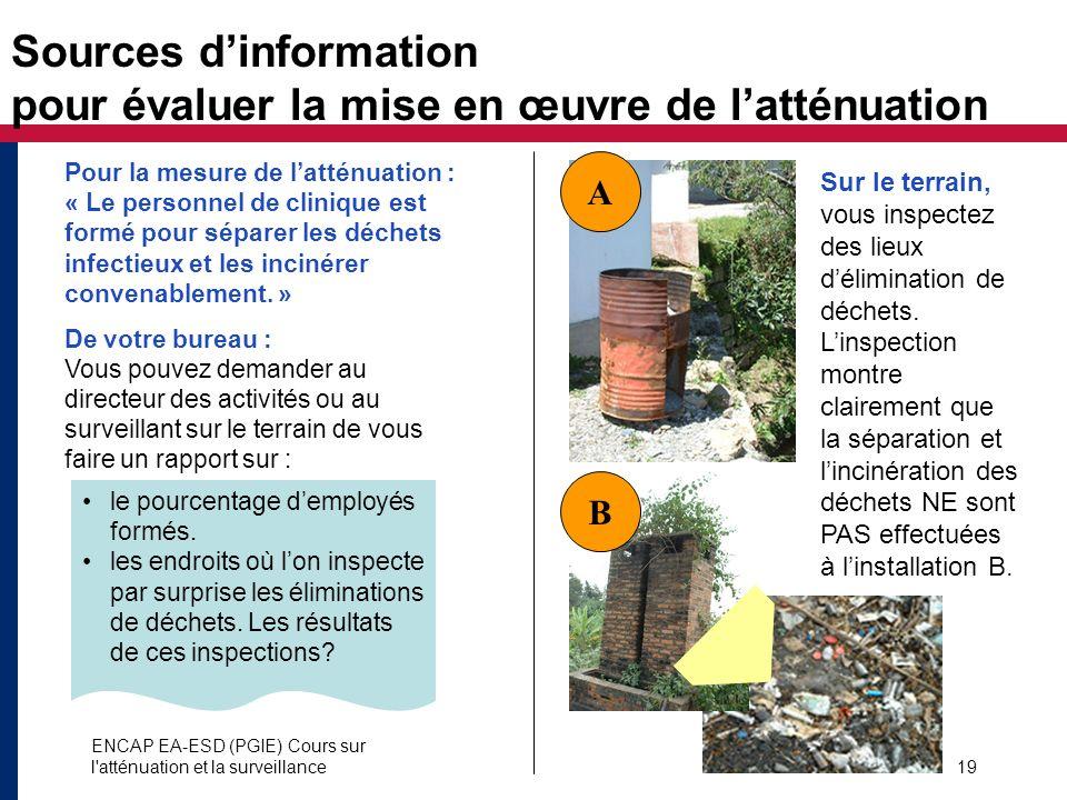 Sources d'information pour évaluer la mise en œuvre de l'atténuation