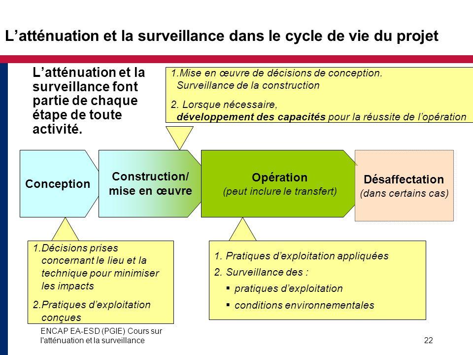 L'atténuation et la surveillance dans le cycle de vie du projet