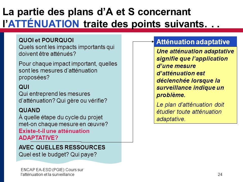 La partie des plans d'A et S concernant l'ATTÉNUATION traite des points suivants. . .