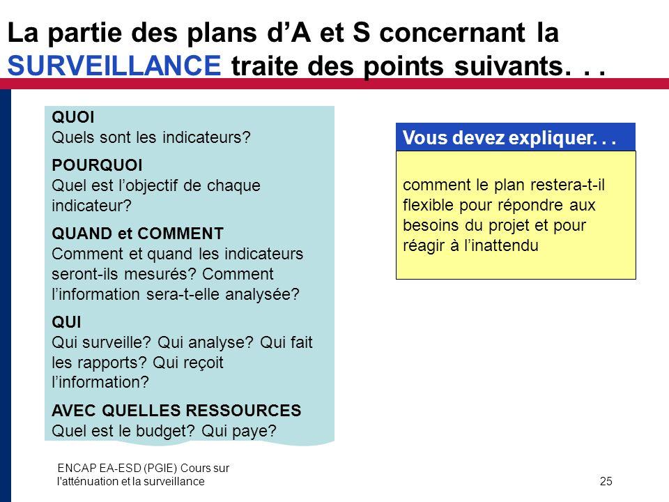 La partie des plans d'A et S concernant la SURVEILLANCE traite des points suivants. . .