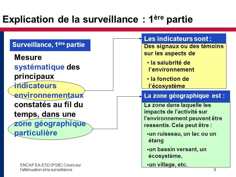 Explication de la surveillance : 1ère partie