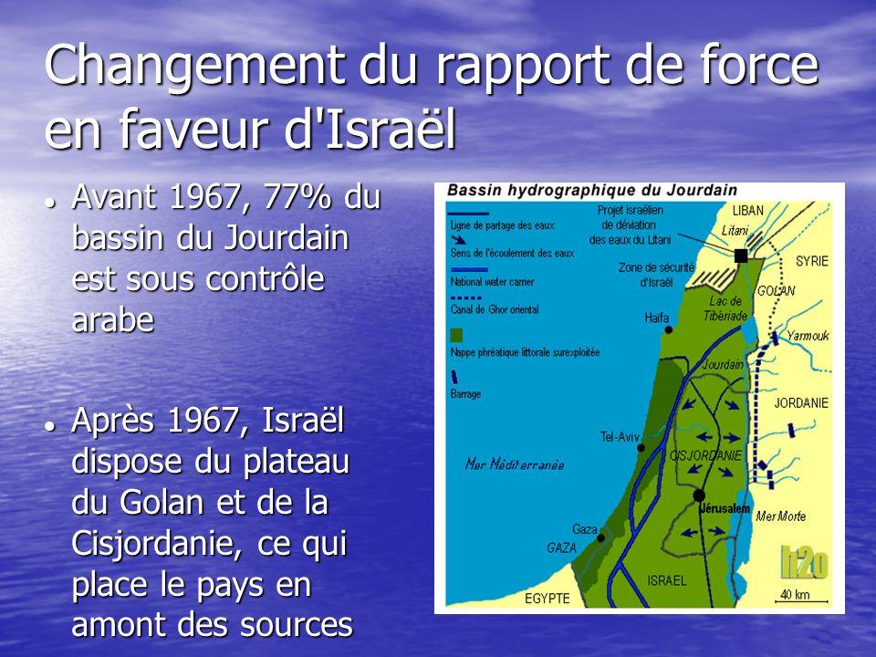 Changement du rapport de force en faveur d Israël