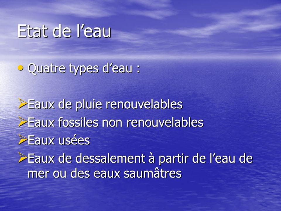 Etat de l'eau Quatre types d'eau : Eaux de pluie renouvelables