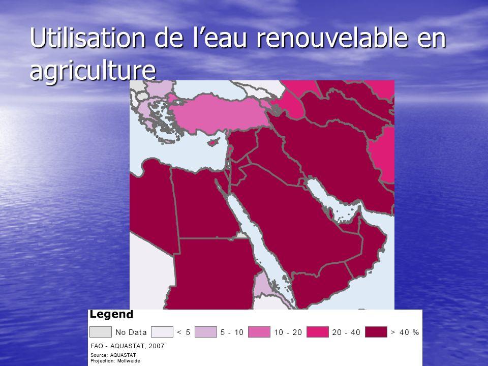 Utilisation de l'eau renouvelable en agriculture