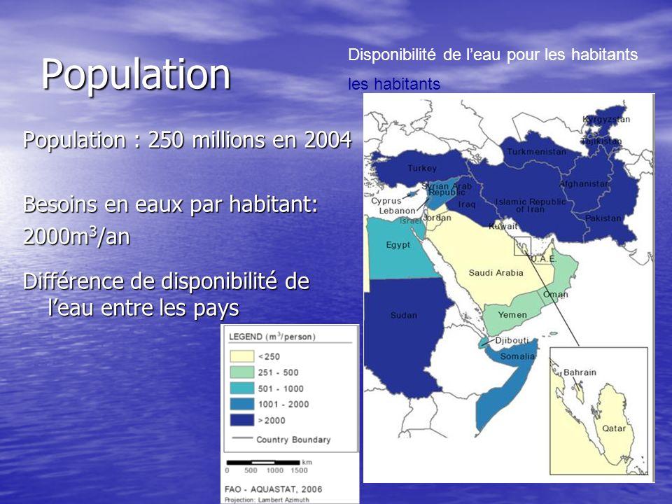 Population Population : 250 millions en 2004