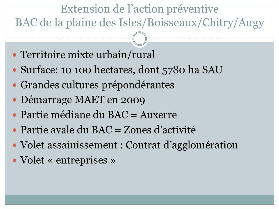 Territoire mixte urbain/rural