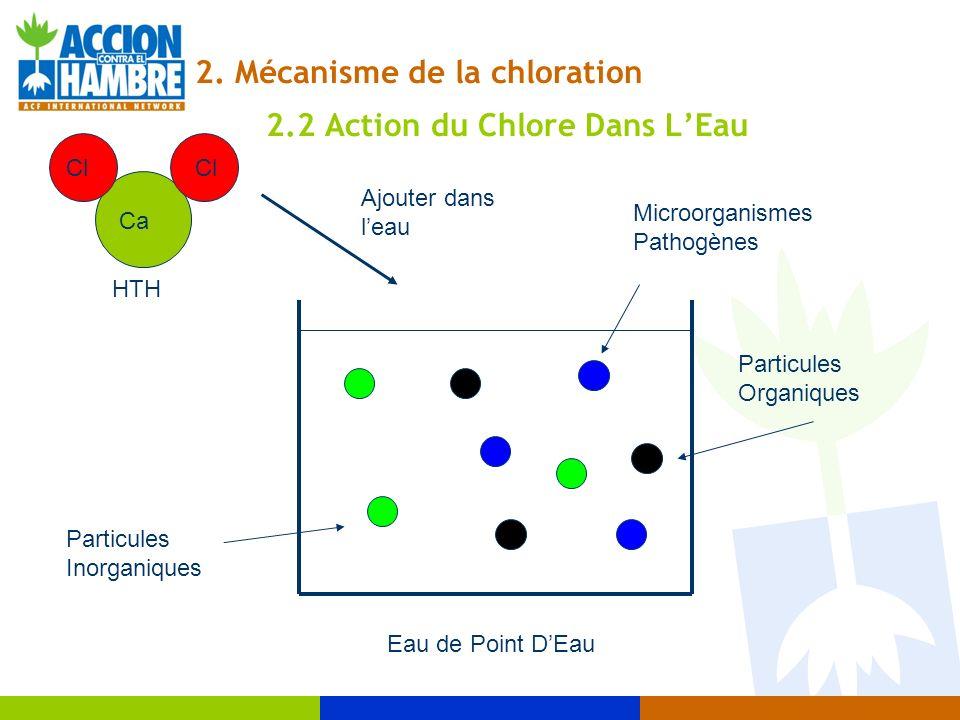 2.2 Action du Chlore Dans L'Eau