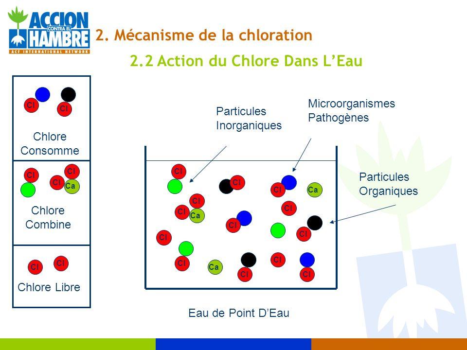 2. Mécanisme de la chloration