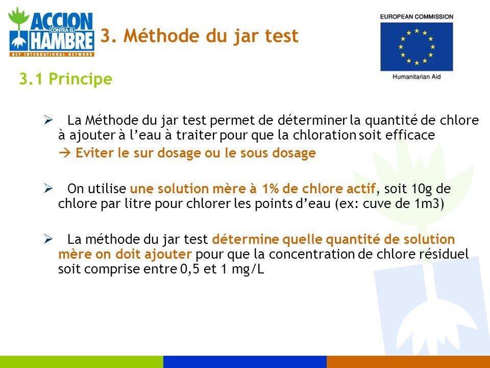 3. Méthode du jar test 3.1 Principe