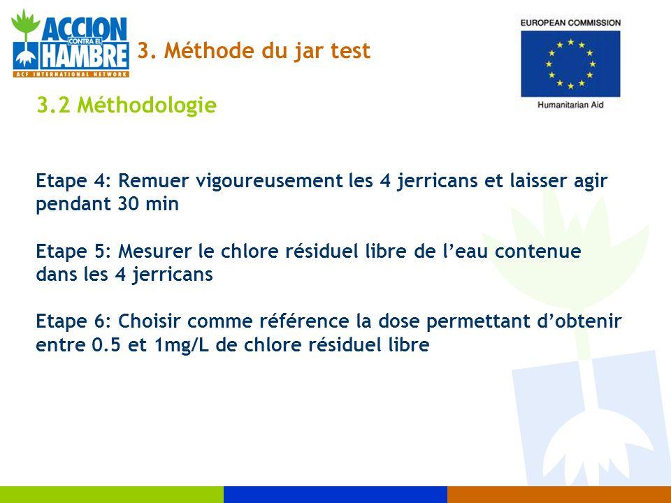 3. Méthode du jar test 3.2 Méthodologie
