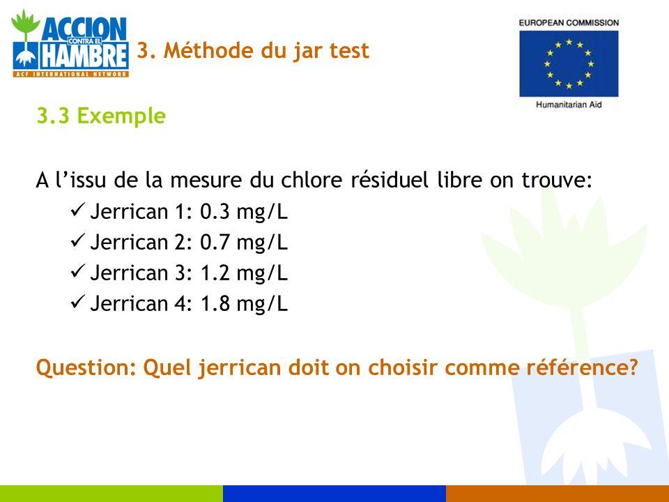 A l'issu de la mesure du chlore résiduel libre on trouve: