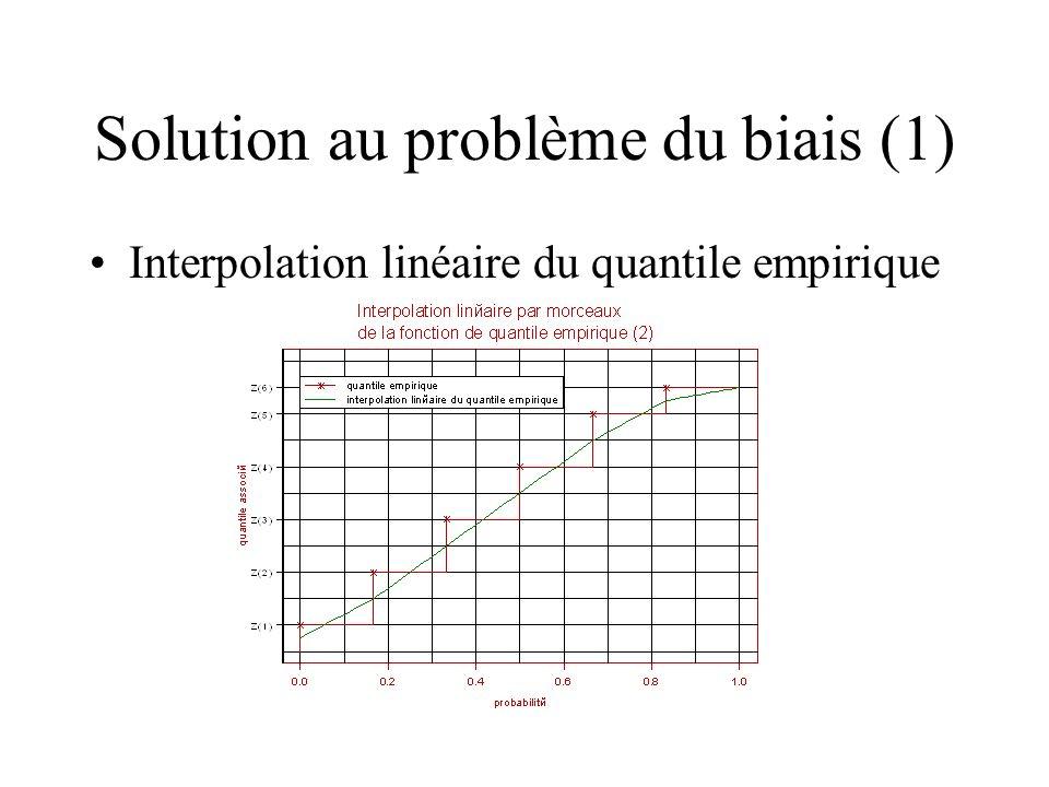 Solution au problème du biais (1)