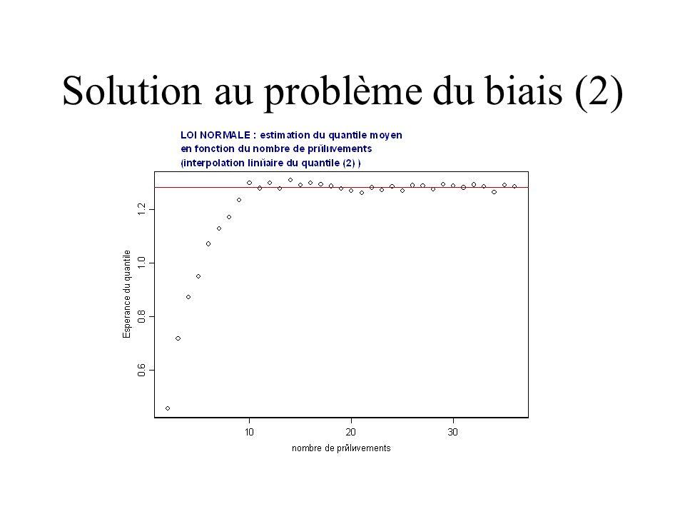 Solution au problème du biais (2)