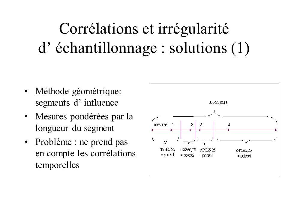 Corrélations et irrégularité d' échantillonnage : solutions (1)