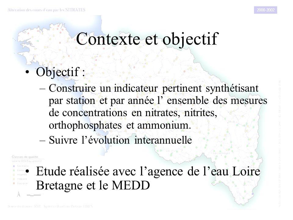 Contexte et objectif Objectif :