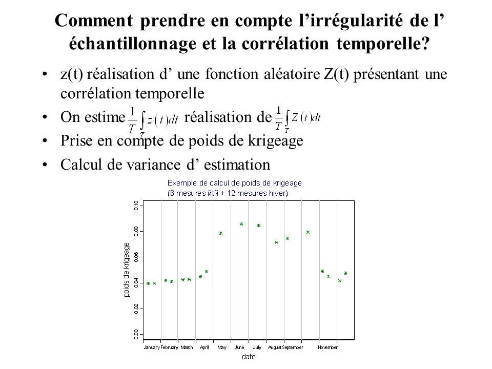 Comment prendre en compte l'irrégularité de l' échantillonnage et la corrélation temporelle