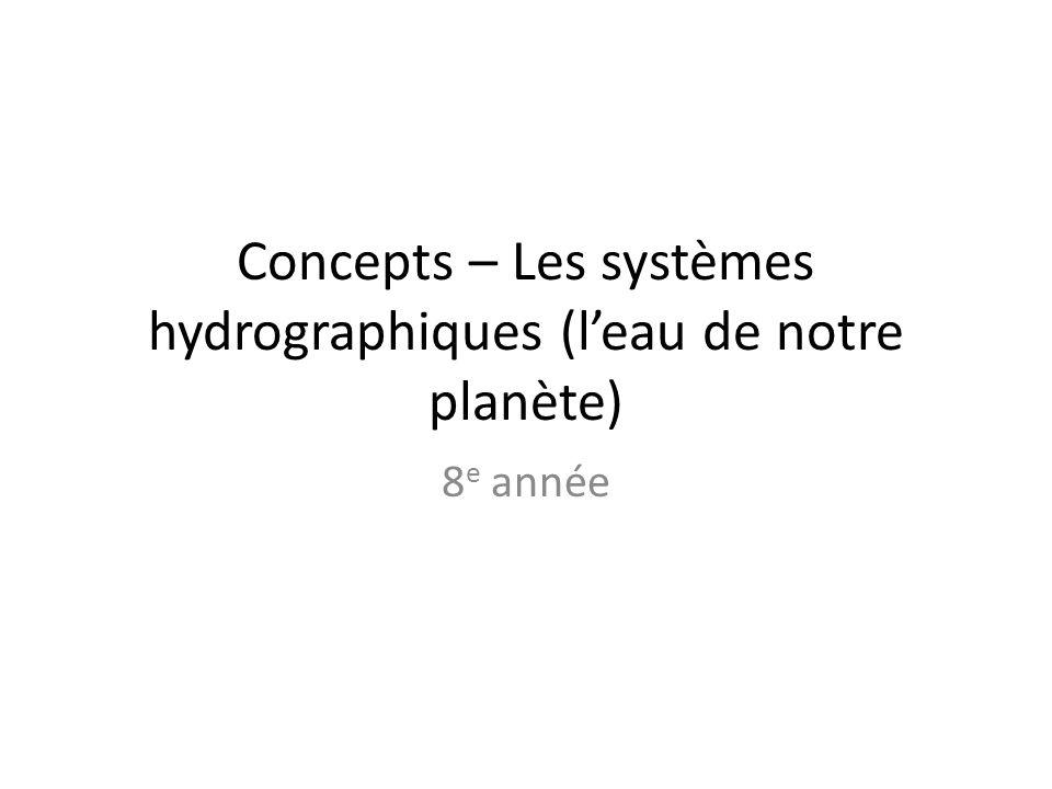 Concepts – Les systèmes hydrographiques (l'eau de notre planète)