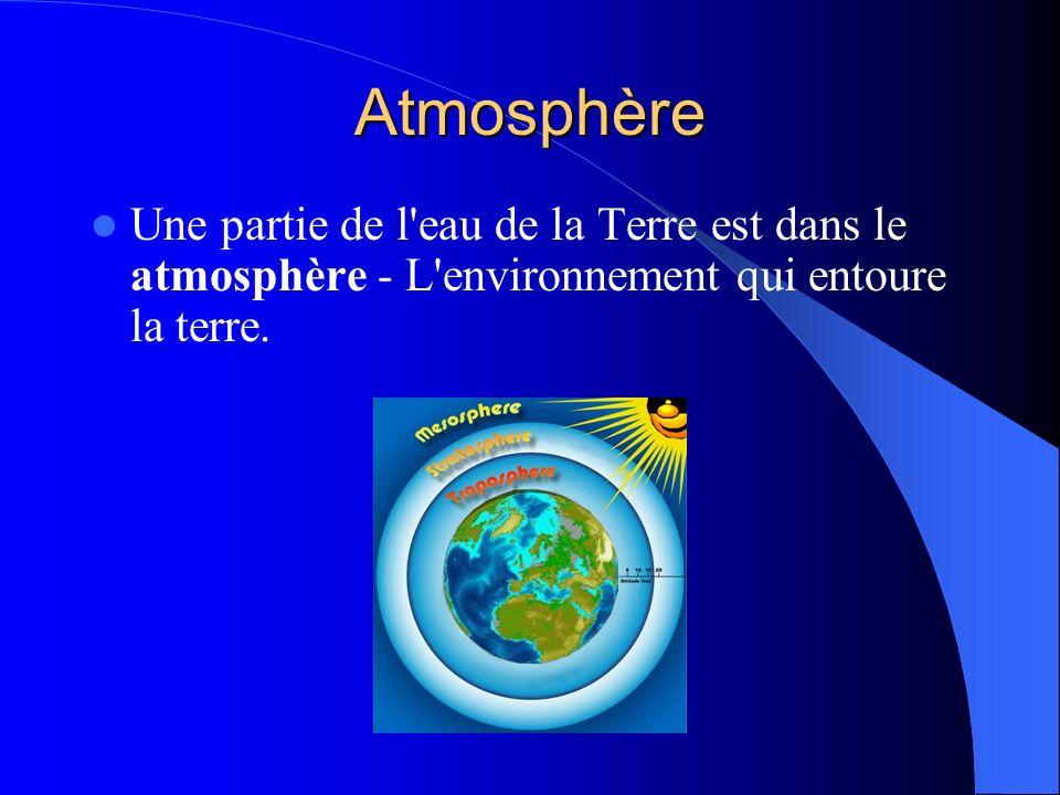 Atmosphère Une partie de l eau de la Terre est dans le atmosphère - L environnement qui entoure la terre.