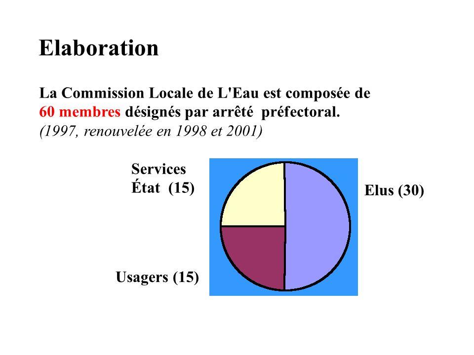 Elaboration La Commission Locale de L Eau est composée de