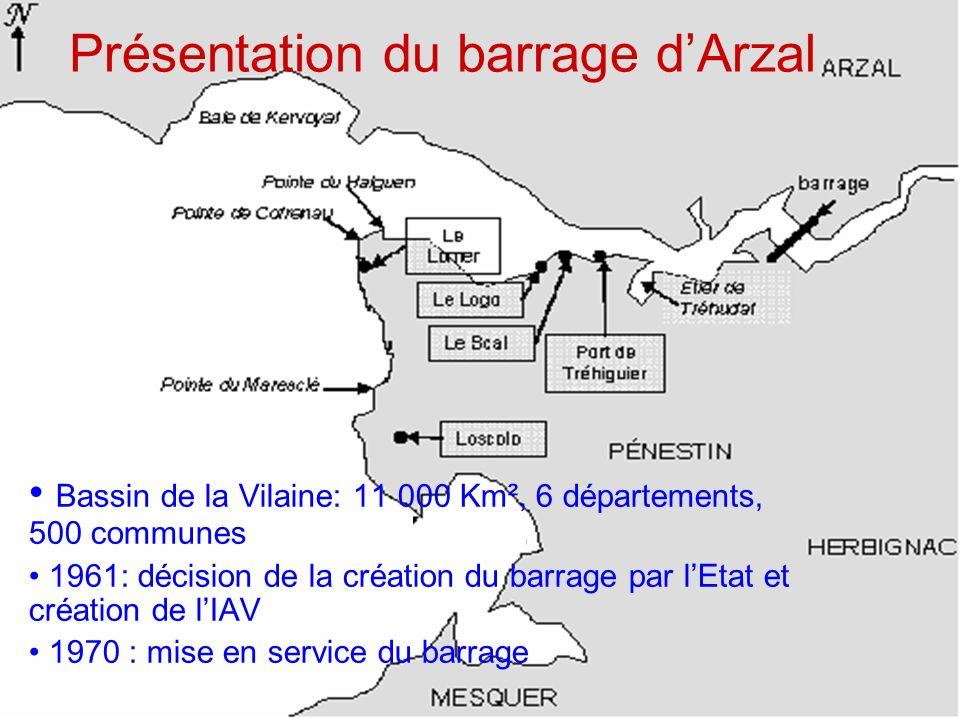 Présentation du barrage d'Arzal