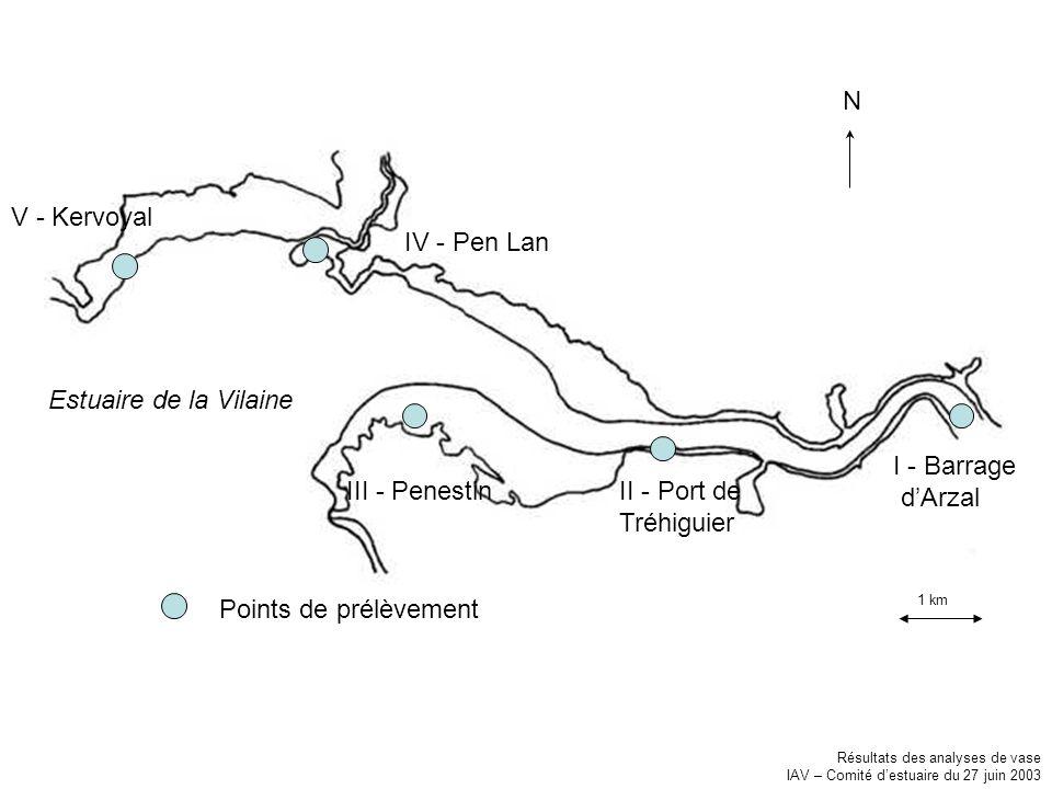I - Barrage d'Arzal II - Port de Tréhiguier III - Penestin