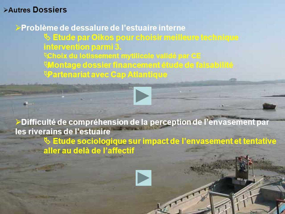 Problème de dessalure de l'estuaire interne