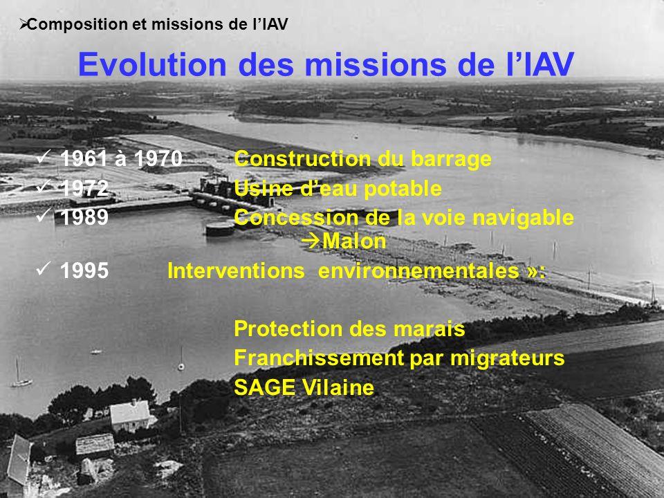 Evolution des missions de l'IAV