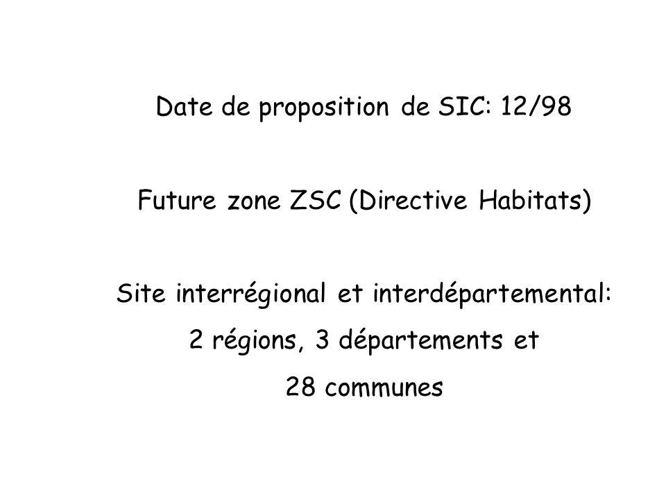 Date de proposition de SIC: 12/98
