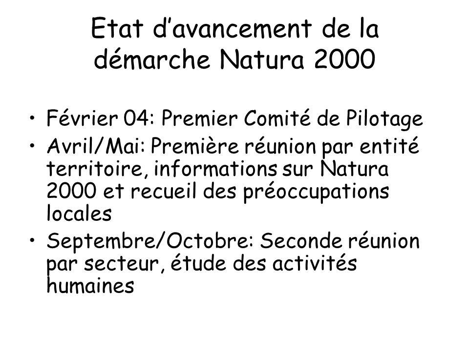 Etat d'avancement de la démarche Natura 2000
