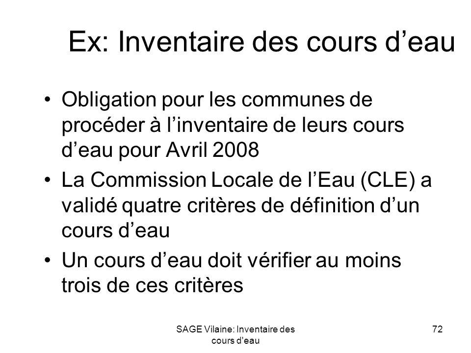 Ex: Inventaire des cours d'eau