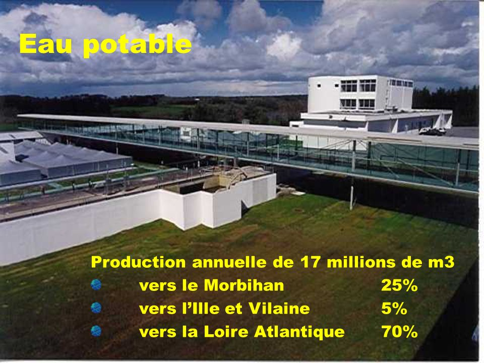Eau potable Production annuelle de 17 millions de m3