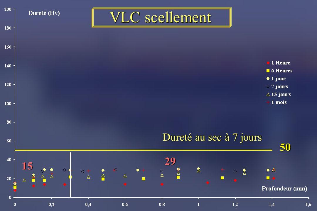 VLC scellement Dureté au sec à 7 jours 50 29 15