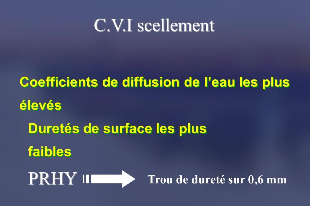 C.V.I scellement Coefficients de diffusion de l'eau les plus élevés. Duretés de surface les plus faibles.