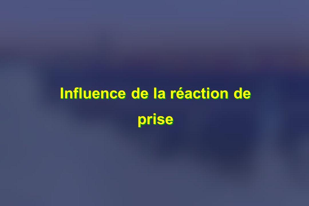 Influence de la réaction de prise