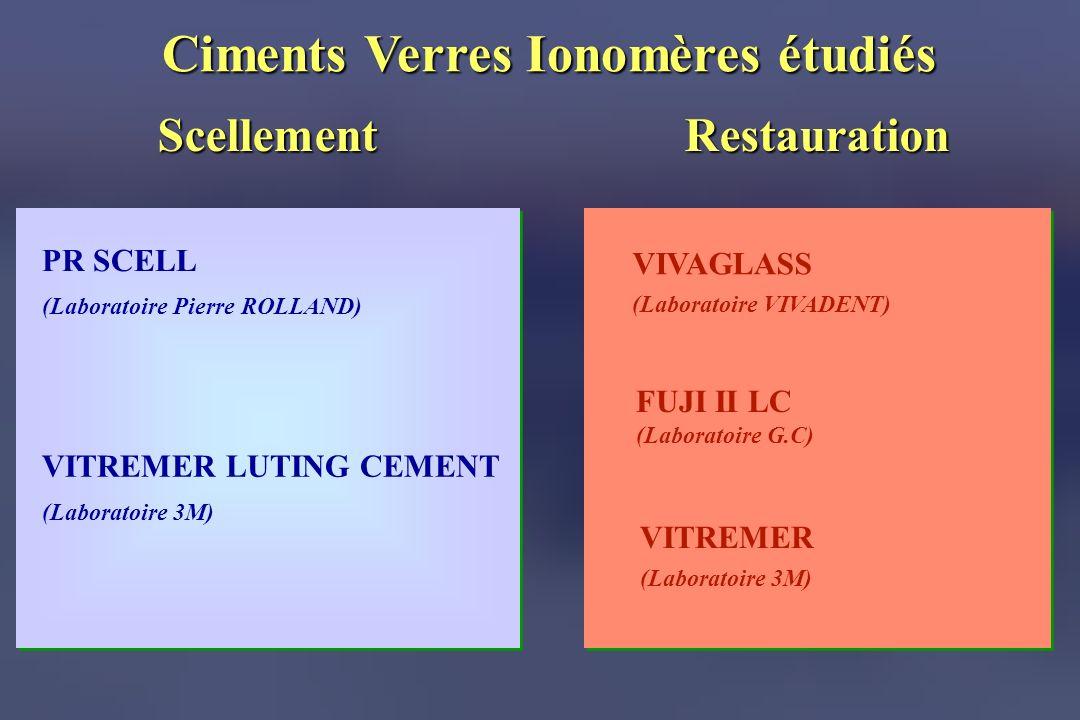 Ciments Verres Ionomères étudiés