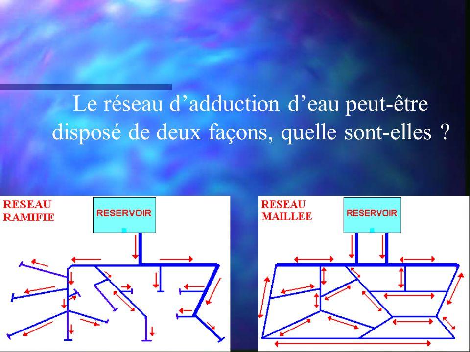 Le réseau d'adduction d'eau peut-être disposé de deux façons, quelle sont-elles