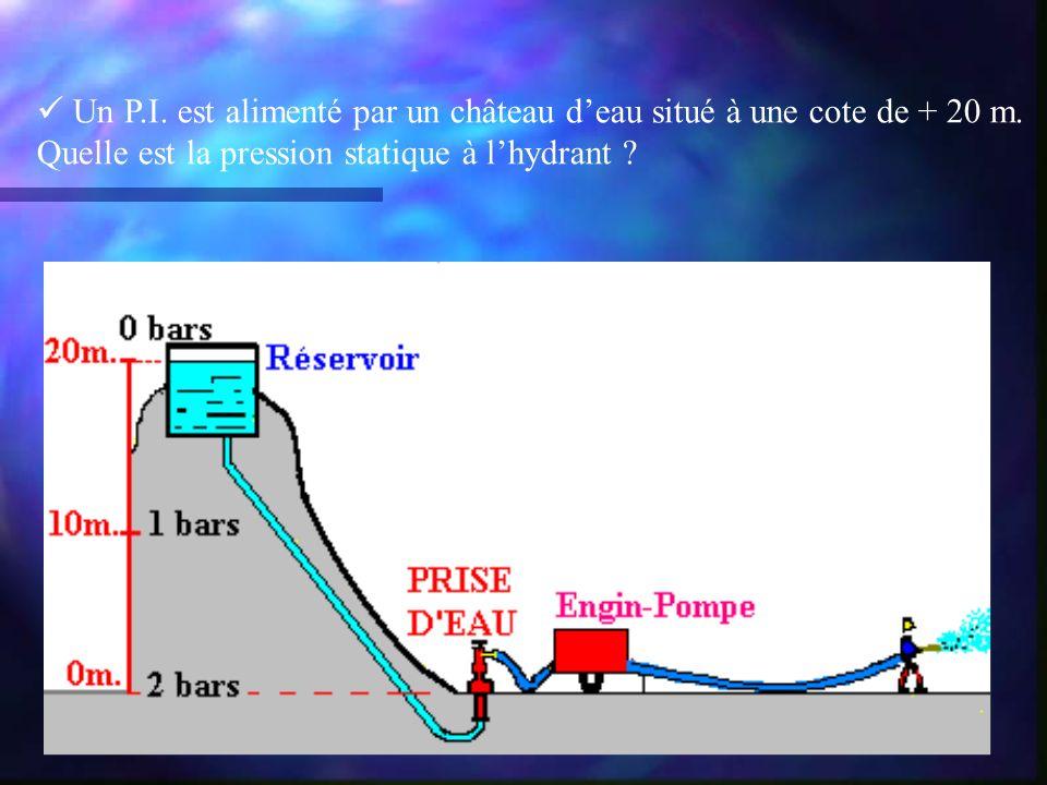 Un P.I. est alimenté par un château d'eau situé à une cote de + 20 m.