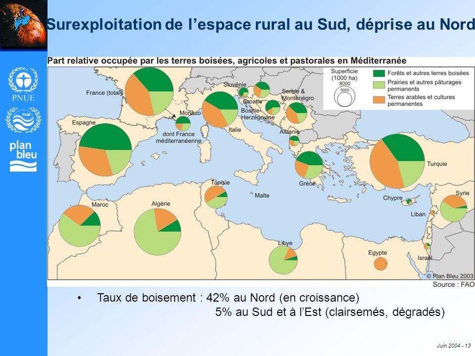 Surexploitation de l'espace rural au Sud, déprise au Nord
