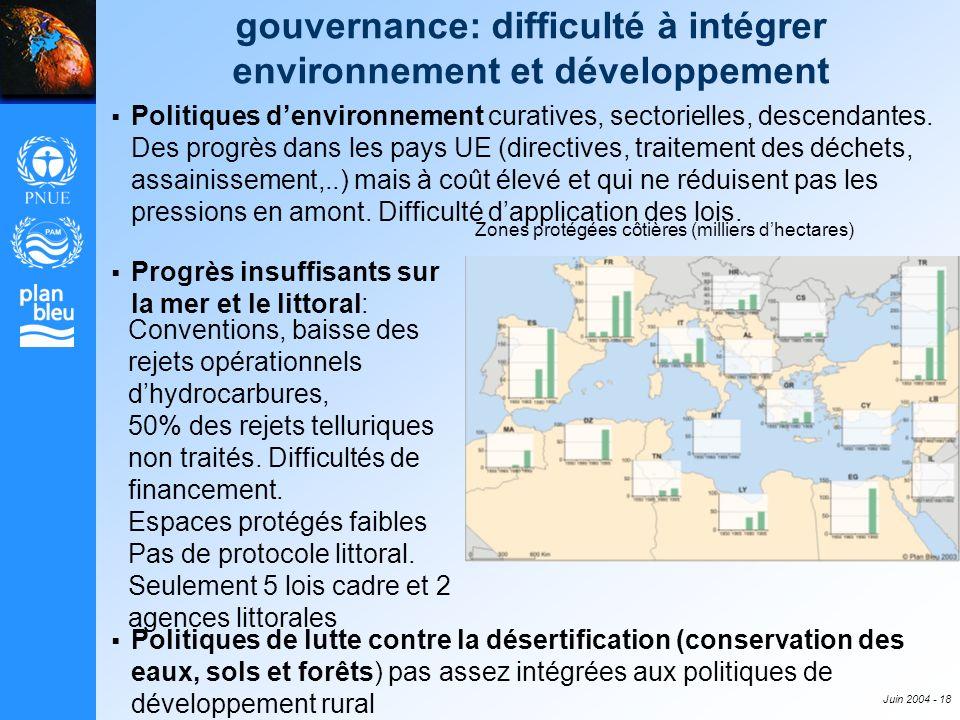 gouvernance: difficulté à intégrer environnement et développement