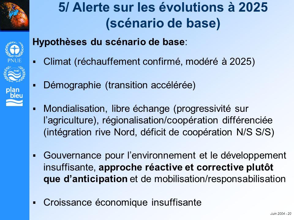 5/ Alerte sur les évolutions à 2025 (scénario de base)