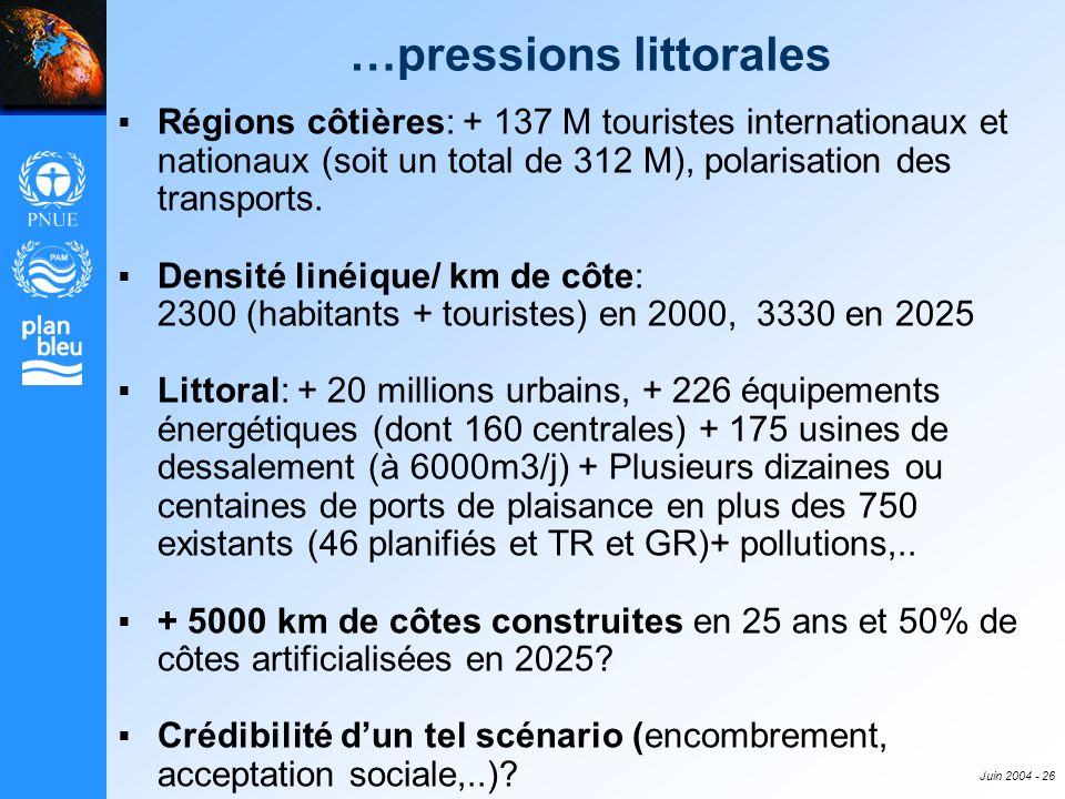 …pressions littorales