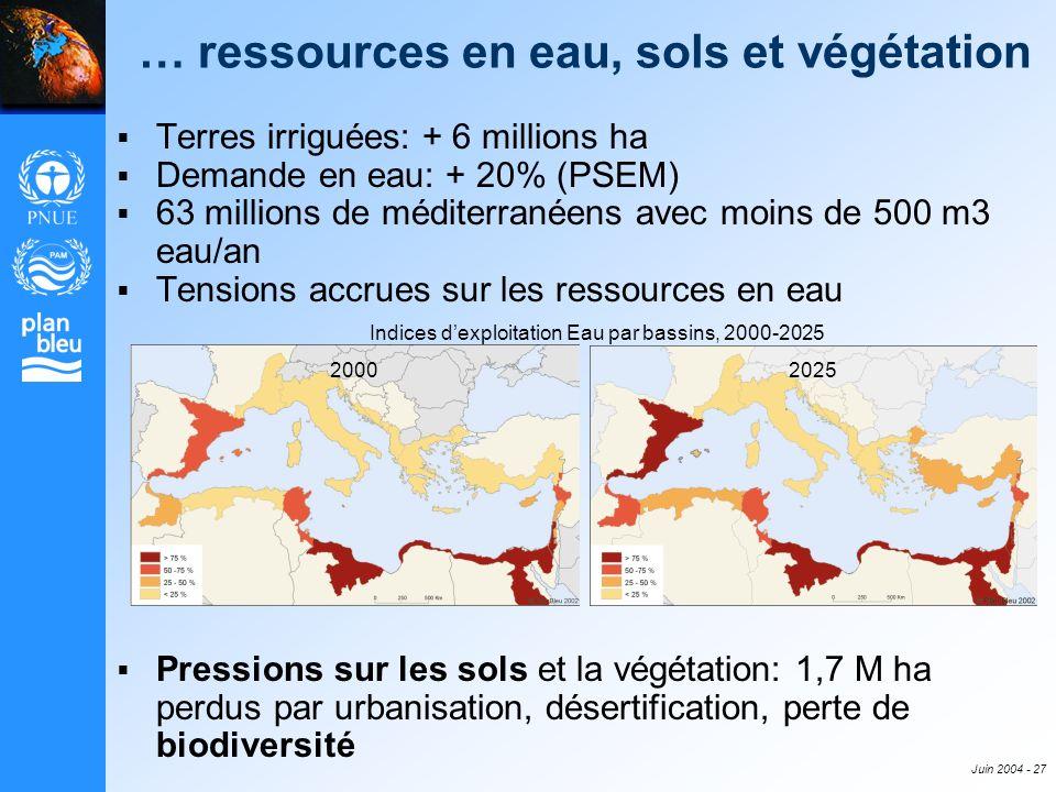 … ressources en eau, sols et végétation