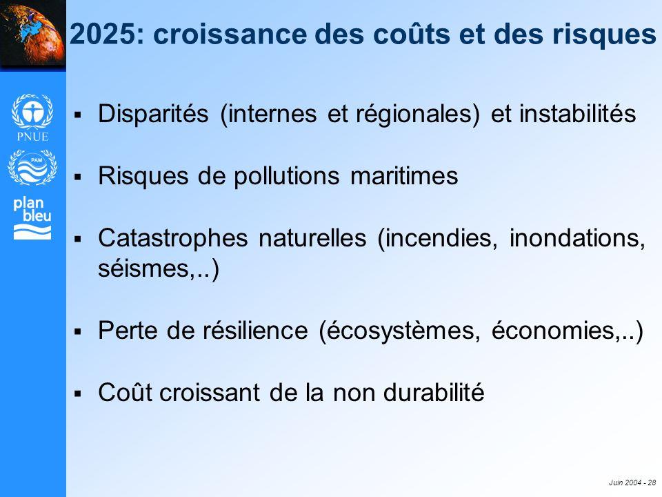 2025: croissance des coûts et des risques